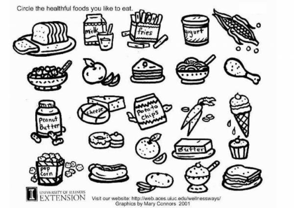 Раскраска продукты питание